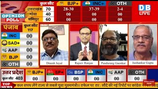 uttarakhand में BJP को हार का डर ! पांच राज्यों का opinion poll   #dblive Khari Khari rajiv ji
