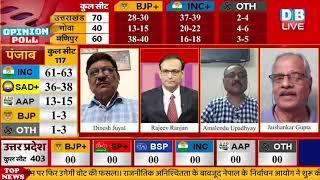 punjab में कौन-किसपर भारी | Punjab assembly election 2022 opinion poll,punjab election 2022 #DBLIVE
