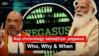 It's not just the 'who', the 'when & why' of the Pegasus Snoopgate are equally important & revealing
