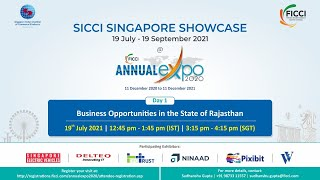 Business Opportunities in the state of Rajasthan