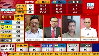 Manipur assembly election 2022 opinion poll. who will win Manipur assembly election | #DBLIVE