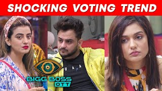 Bigg Boss OTT Latest Voting Trend | Kaun Hoga Is Hafte Eliminate? | Millind Akshara Divya Agarwal