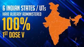 Modi government is leading India's fight against Covid-19. #IndiaFightsCorona