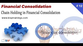 Chain Holding in Financial Consolidation   Oracle FCCs   Oracle EPM   Oracle Financial Consolidation