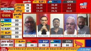 5 राज्यों का opinion poll किसकी बनेगी सरकार | Uttar Pradesh | uttarakhand | Punjab | Goa | manipur