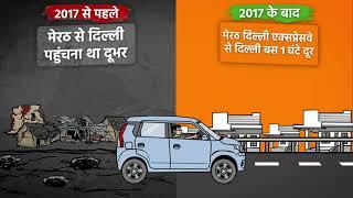 2017 से पहले मेरठ पहुंचना था दूभर, अब दिल्ली है बस एक घंटे दूर। फर्क साफ है