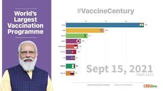 World's largest vaccination programme #VaccineCentury