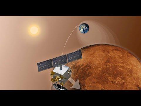 Mars Orbiter Mission, also called Mangalyaan's 1 month in Mars orbit