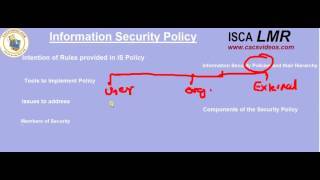 ISCA Ch3 Protection of IS  Last Moment Revision LMR Nov 2016  Demo