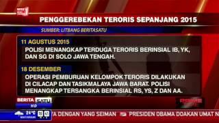 Penangkapan Teroris Sepanjang Tahun 2015