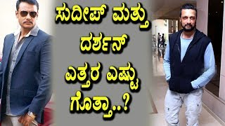 Sudeep and Darshan height computation | KIccha Sudeep | Darshan | Top Kannada TV