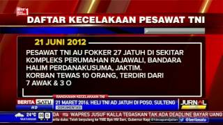 Daftar Kecelakaan Pesawat TNI