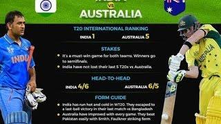 LIVE Score- India vs Australia, T20 Live Cricket Score Updates, World T20 2016- A Do-Or-Die For C... Sports News Video