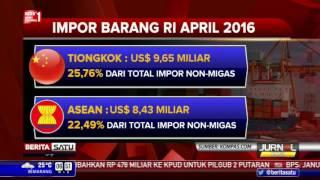 Indonesia Didominasi Barang Barang Impor Tiongkok