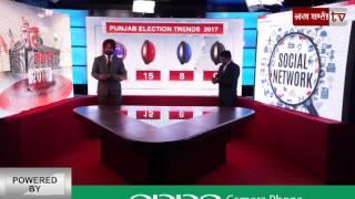 Punjab Election Result 2017