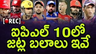 IPL 10 Teams Strengths And Weakness - IPL 2017 Team Analysis - Vivo Ipl - Rectv India