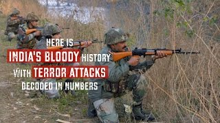 Terror attacks have claimed 2212 lives in 27 years on Indian soil